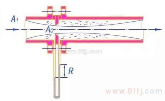 孔板流量计量表原理图