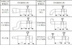 高压蒸汽流量计量表