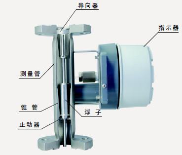 防爆型金属管浮子流量计量表