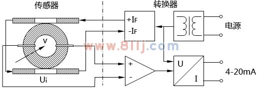 电磁流量计结构