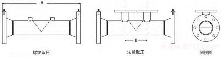 对焊型楔式流量计外形结构