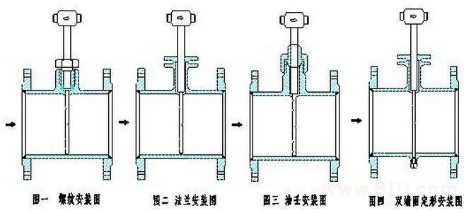 德尔塔巴流量计的安装方式