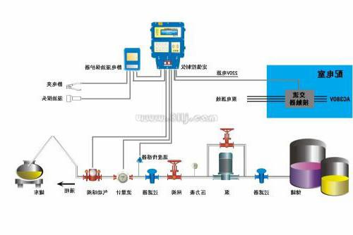 浅析电磁流量计量表一次装置的安装设计